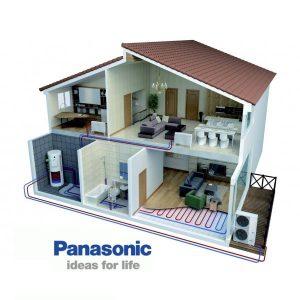 Panasonic A2W